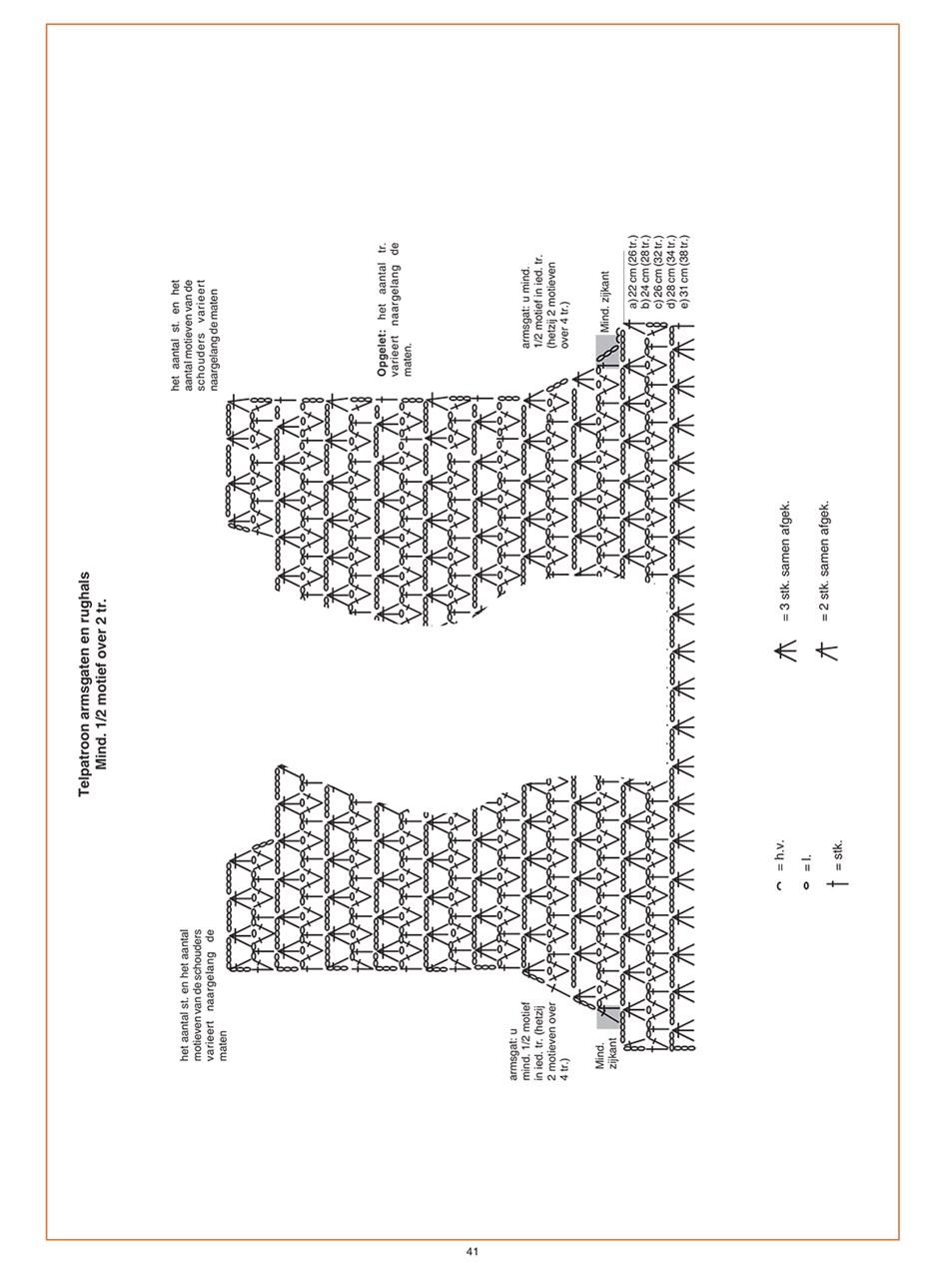patroon deel 3