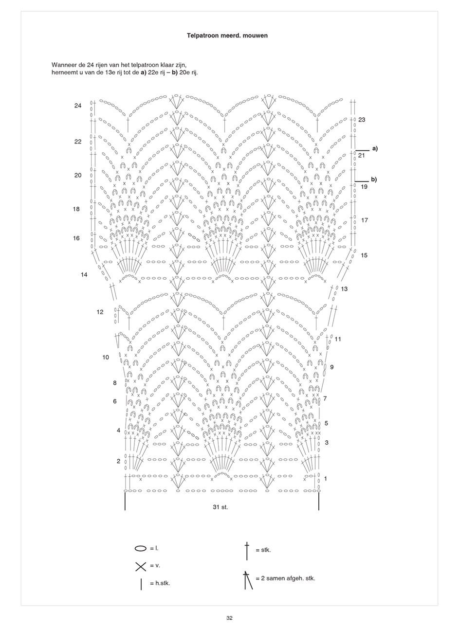 patroon deel 1