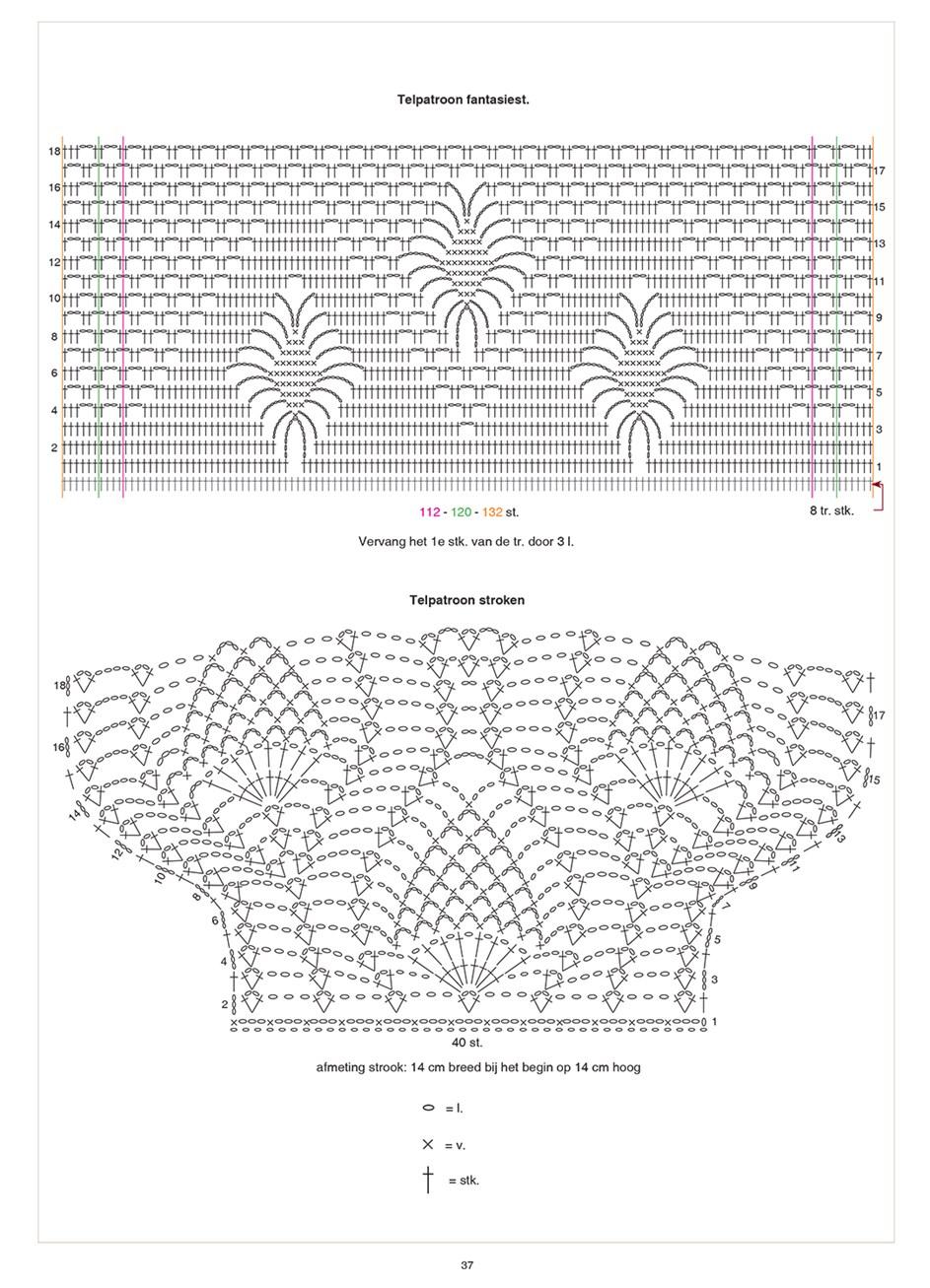 Gratis patroon - Haakpatroon topje