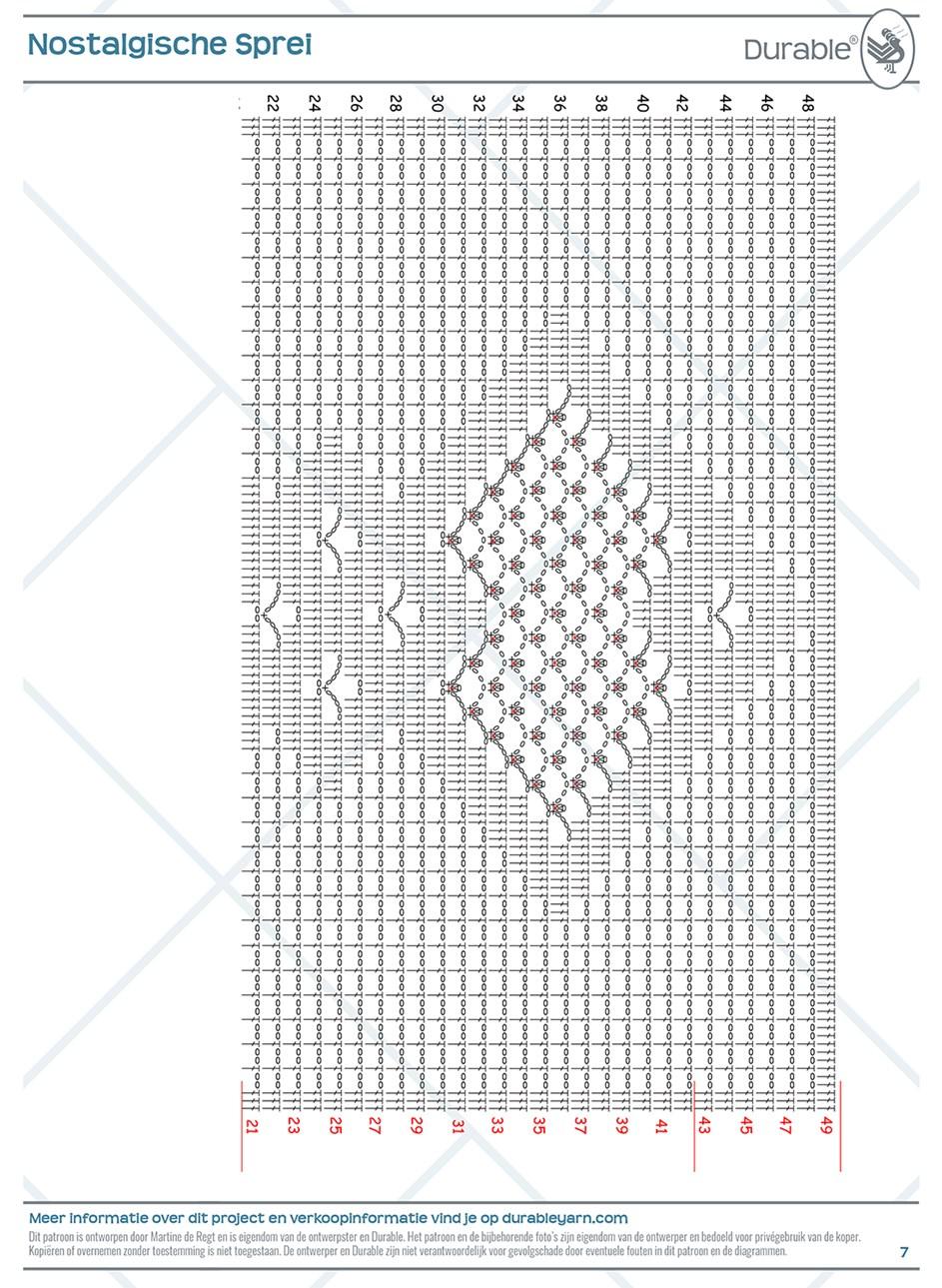 Gratis patroon - Haakpatroon deken